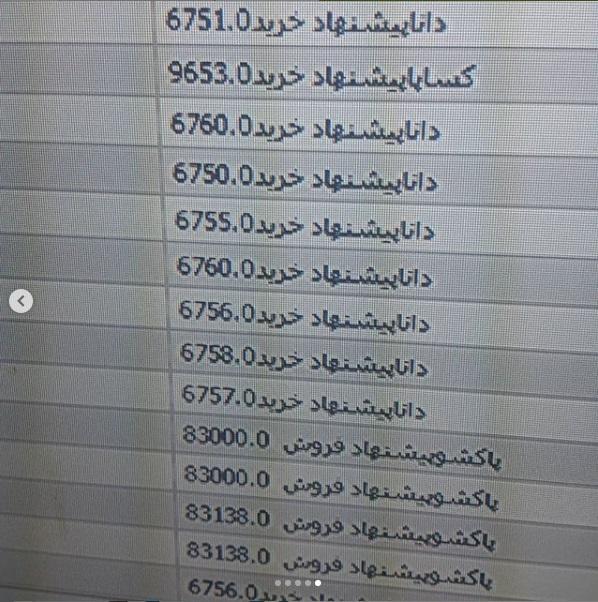 ربات بورس ایران