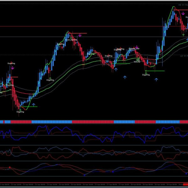 003.Forex 55 EMA Channel Swing Trading Strategy_shop