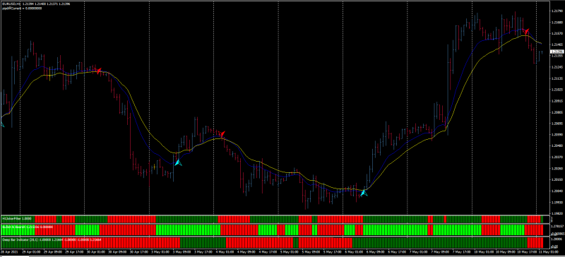 006.Forex Always Correct Trend Swing Trading Strategy