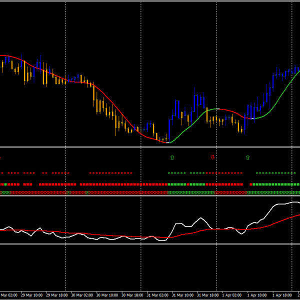 006.Forex-Trend-Pointer-Swing-Trading-Strategy_shop