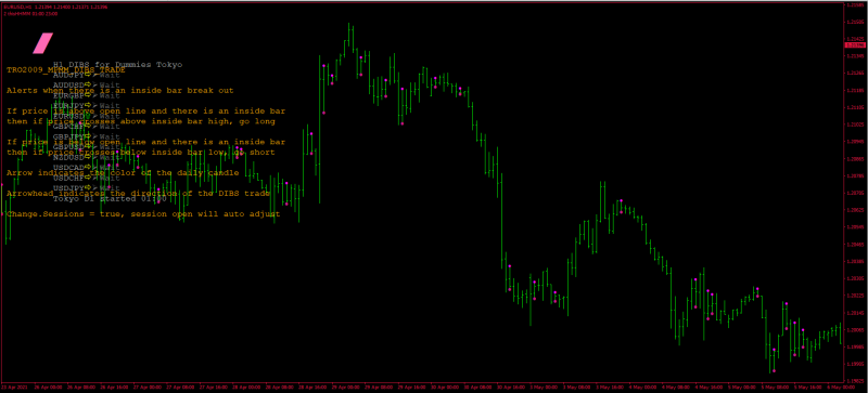 010.Forex-Tro-Dibs-Swing-Trading-Strategy_shop