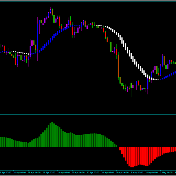 011.Forex-Turtle-Channel-Swing-Trading-Strategy_shop