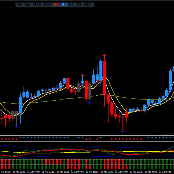 013.Forex ATR Channel Trend Trading Strategy