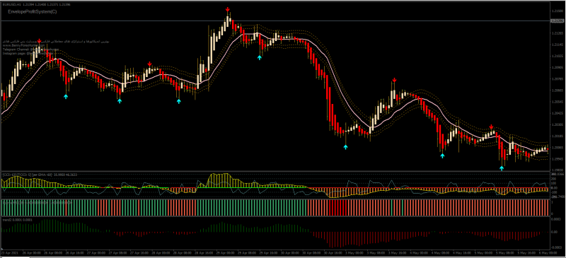 013.Forex-Viper-Signals-Swing-Trading-Strategy_shop