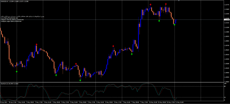 016.Forex-ZigZag-Price-Action-Swing-Trading-Strategy_shop