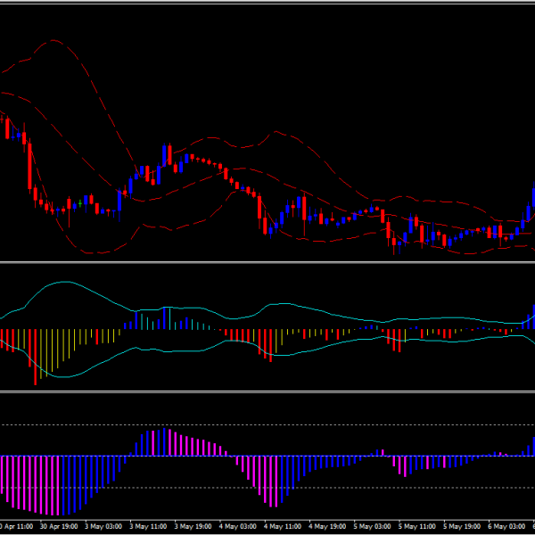 017.Forex Bollinger Bands RSX Trading Strategy