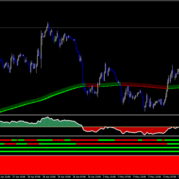 018.Forex-Zoro-Signals-Swing-Trading-Strategy_shop